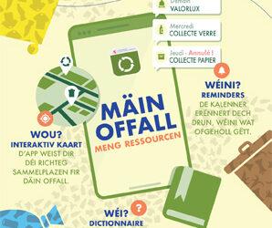 Maïn Offall – Meng Ressourcen: Déi national Offall-App ass do